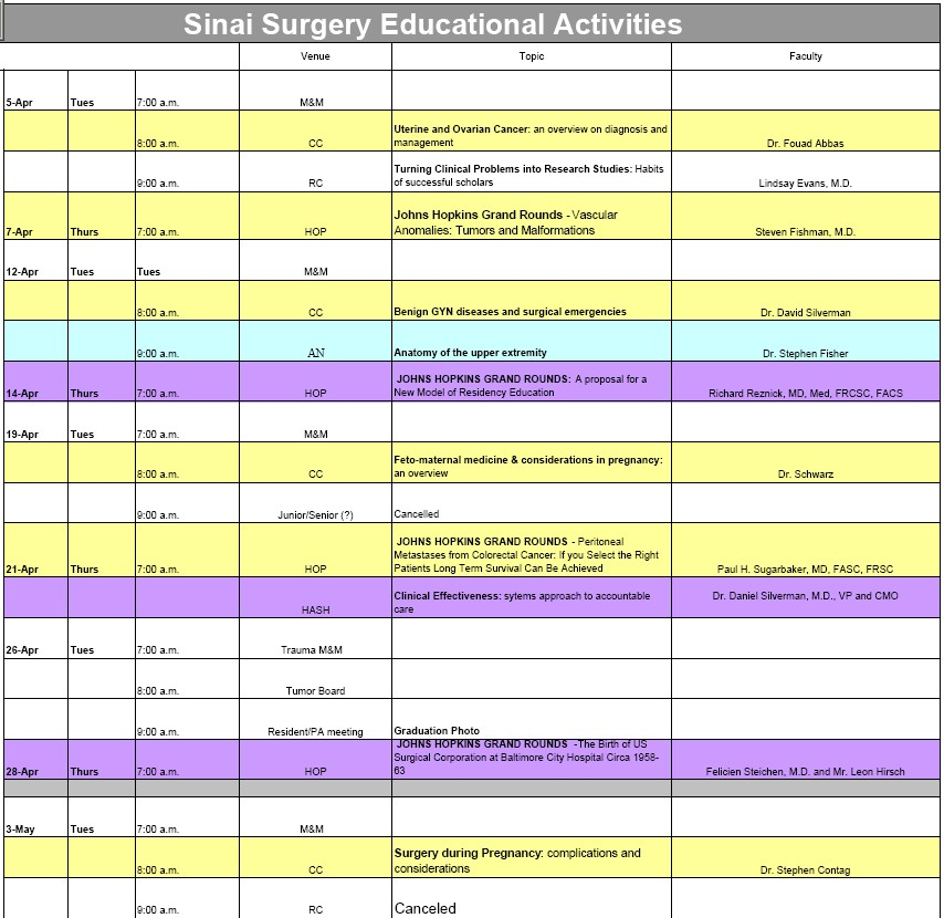 Sinai Surgery Educational Activities
