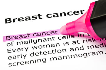 Breast Cancer definition