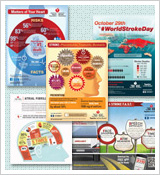 American Heart Association Heart and Stroke Infographics