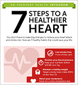 Everyday Health – 7 Steps to a Healthier Heart