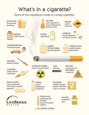 The Stages of Quitting Smoking